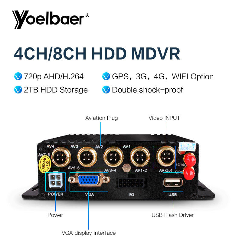 High Definition 4Ch Mobile DVR 4G GPS Tracking 720P PAL / NTSC Standard supplier