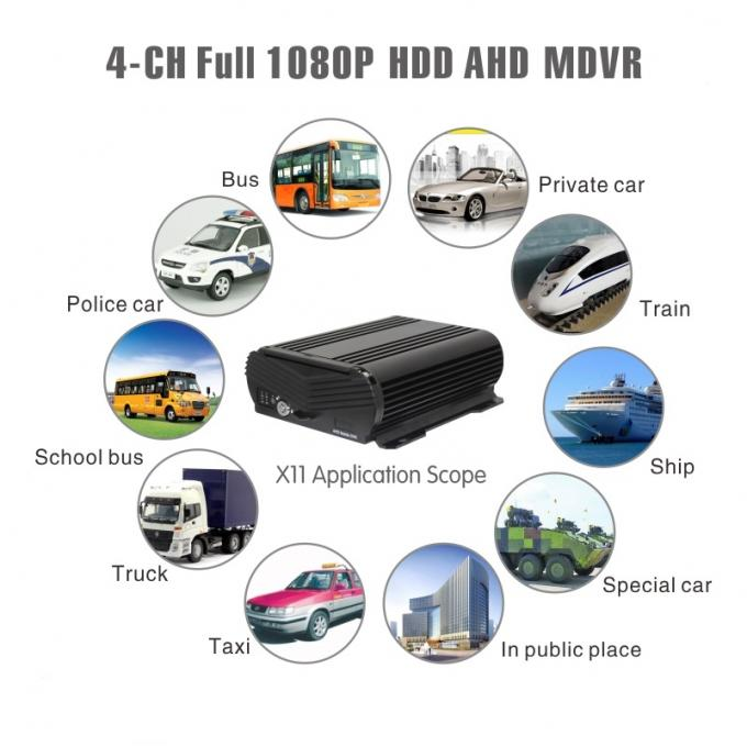 IR Remote 4CH 1080P AHD HDD Mobile DVR With GPS Tracking Wi Fi 4G Mould