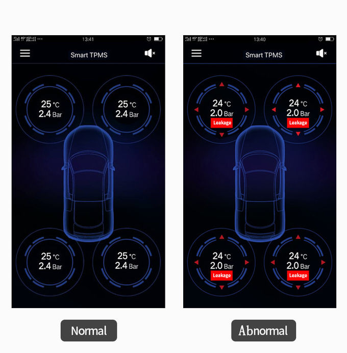 Intelligent Car Tyre Pressure Monitoring System Bluetooth Mobile Phone Detection